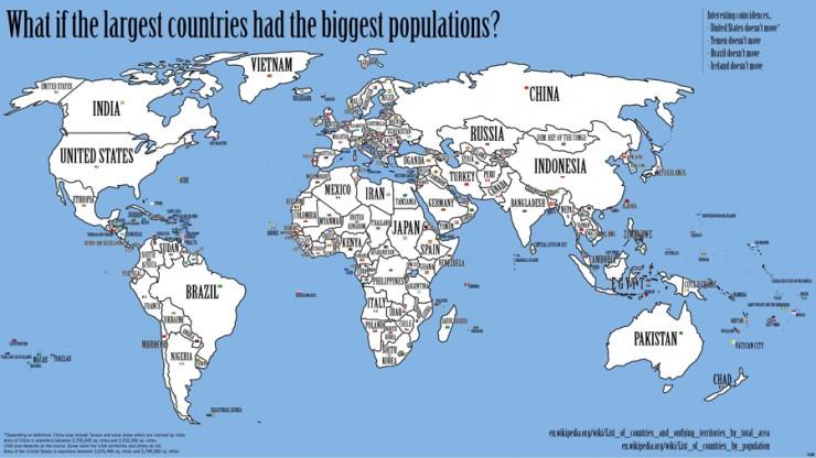Mundo según población