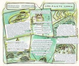 Cablegate10