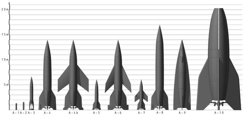 Familia de cohetes alemanes