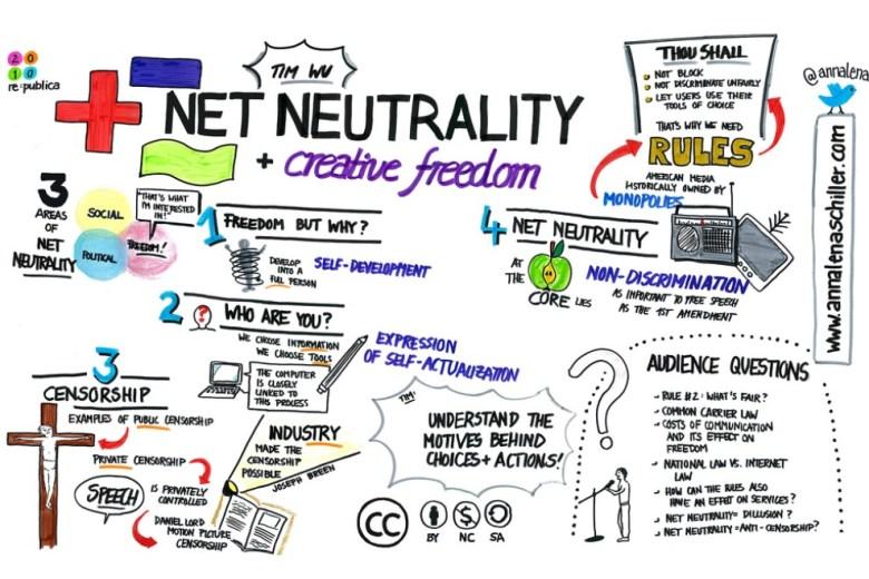 Neutralidad de la red en Europa