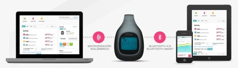 Fitbit sincronización