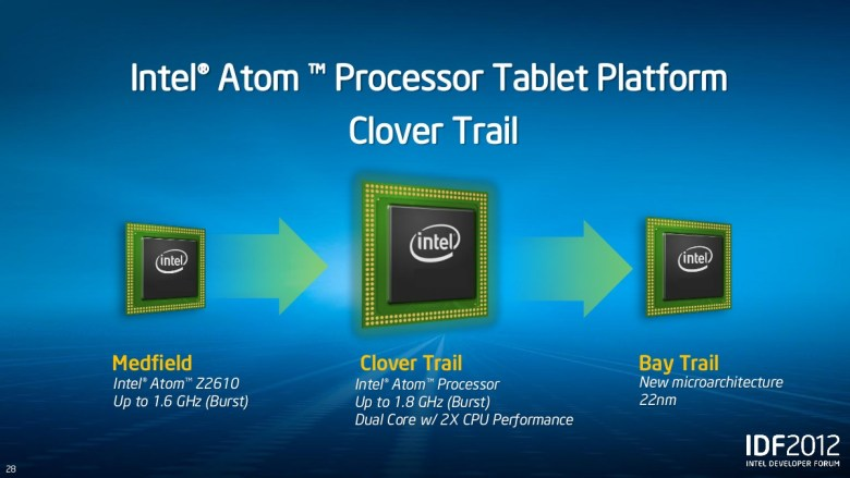 Intel Atom Clover Trail - Samsung podría estar preparando una tableta con procesador Intel Atom