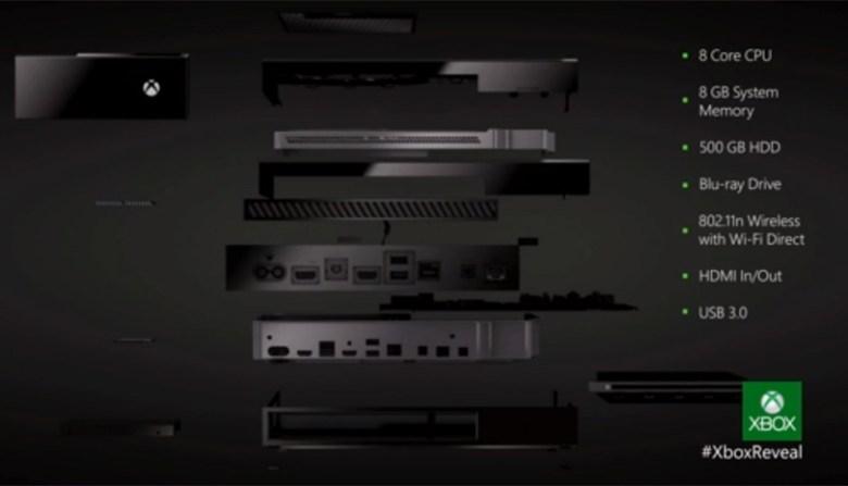datos-xbox-one nueva xbox