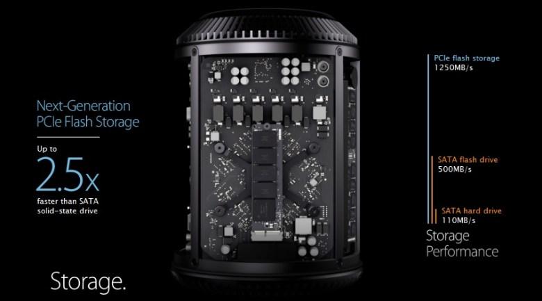 Almacenamiento nuevo Mac Pro