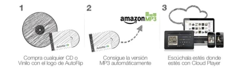 Amazon AutoRip en España