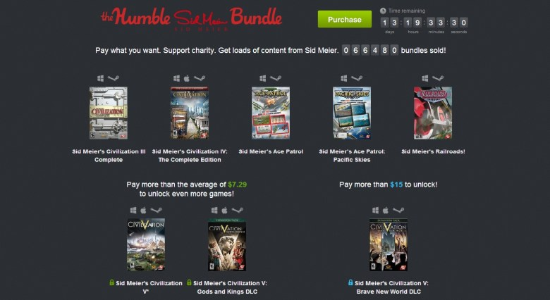 humble bundle sid meier