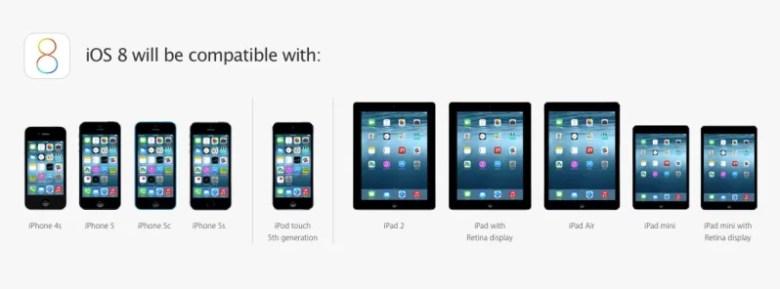 ios 8 dispositivos compatibles