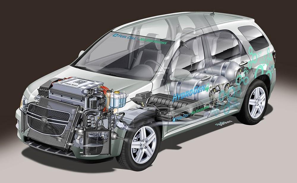 coches impulsados con hidrógeno