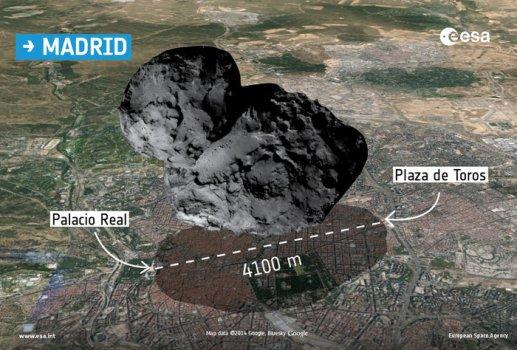 comet-madrid