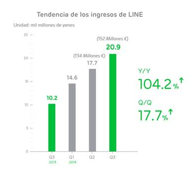 line_ultimosdatos