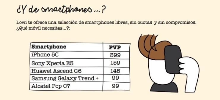 Precios smartphones lowi
