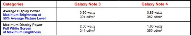 No más falacias. Un panel 1440p no siempre consume más que uno 1080p.
