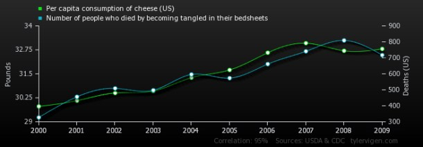 consumo de queso