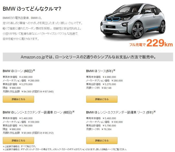 ¿Compraríais un coche en Amazon?