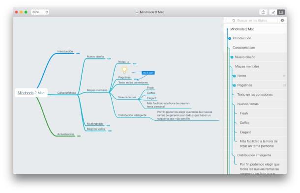 Mindnode2-outline
