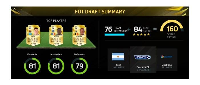 FIFA 16 67 DRAFT