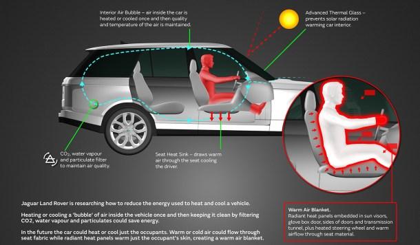 eficienca energetica coches