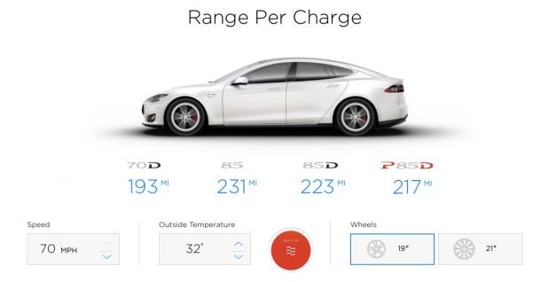 Consumo Tesla S en autopista a velocidad promedio de 120 km/h (Fuente: Tesla Motors)