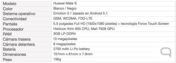 Especificaciones técnicas completas del nuevo Huawei Mate S