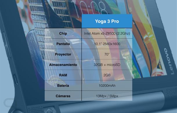 yoga tab 3.001
