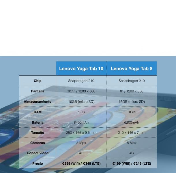 yoga tab.001