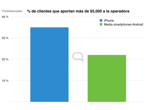 iPhone 7_b
