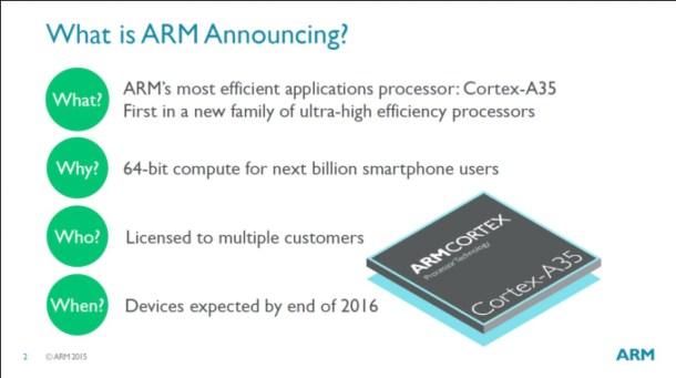 ARM A351