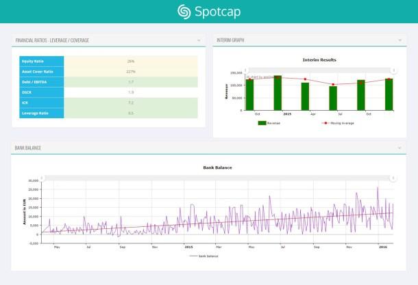 Caso de estudio de Spotcap
