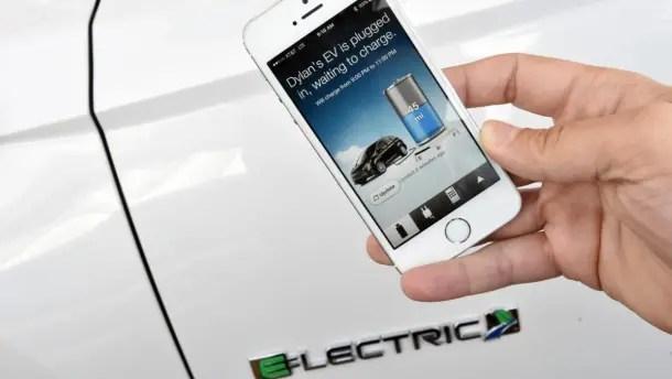 plan de ayudas al coche eléctrico