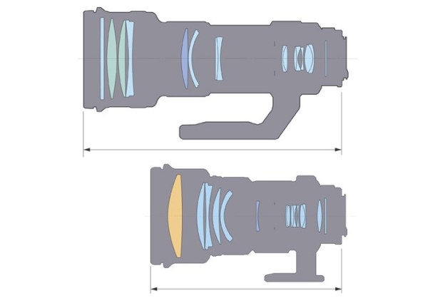 canon 1000mm 1