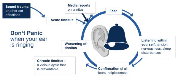 tinnitus-dont-panic
