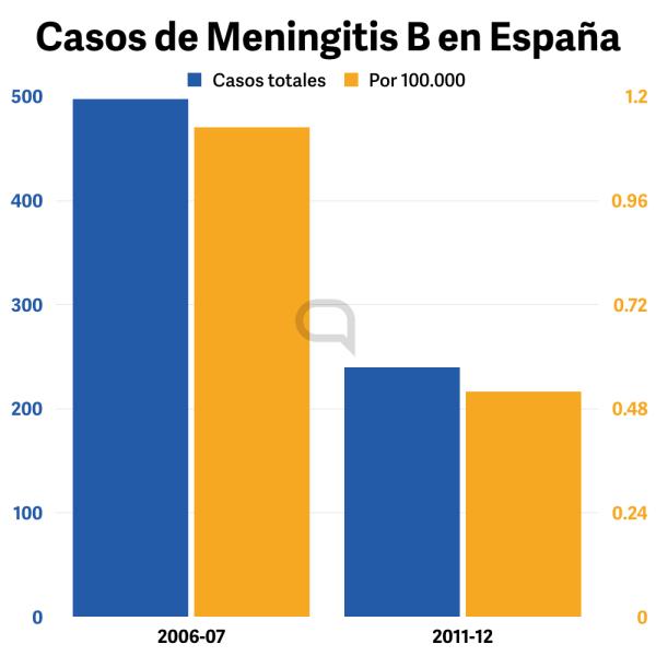 bexsero-meningitis-b-1