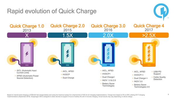 quickcharge4