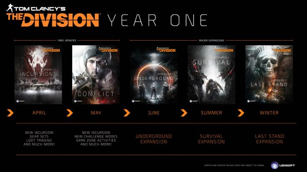 tc-the-division-year-one-content-roadmap