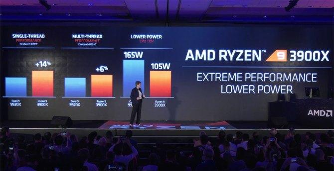 AMD Ryzen 9 vs Intel Core i9