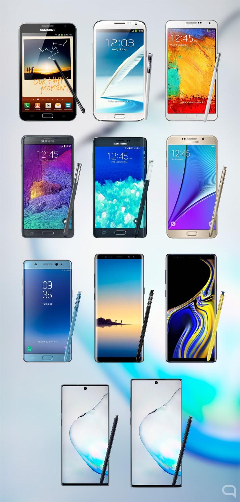 Evolución Samsung Galaxy Note