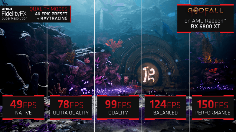 AMD technology, FidelityFX Super Resolution, will be compatible with Xbox games