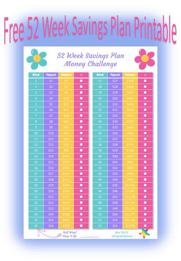 image relating to 26 Week Money Challenge Printable identify 52 7 days Economical Preserving Situation By yourself Really should Check out Misc Financial conserving