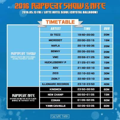 RBS Time Table