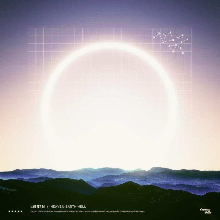 LOBEN - Heaven, Earth, Hell (album cover)