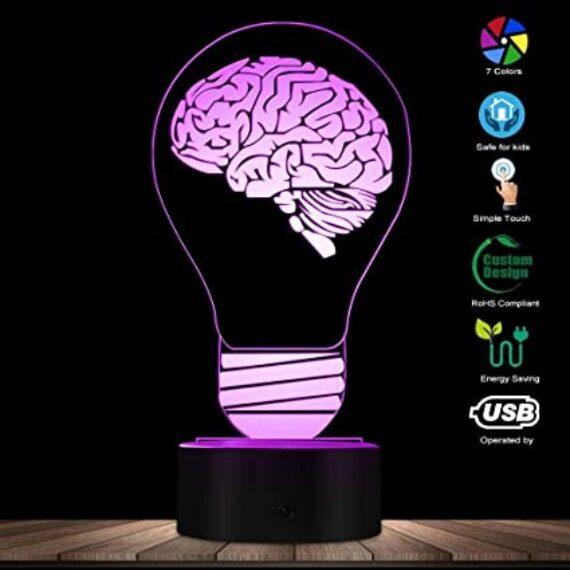 lámpara cerebro bombilla