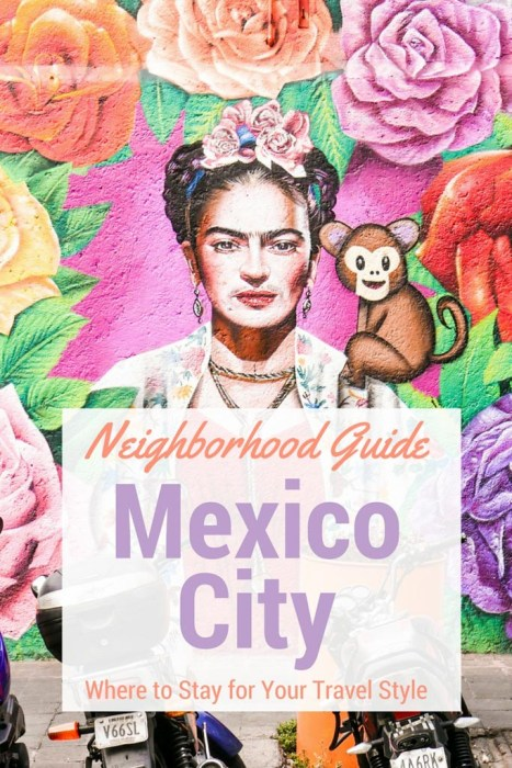 Mexico City Neighborhood Guide