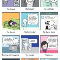 Kinds of procrastinators