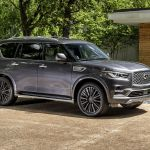 2021 Infiniti Qx80 Review Pricing And Specs