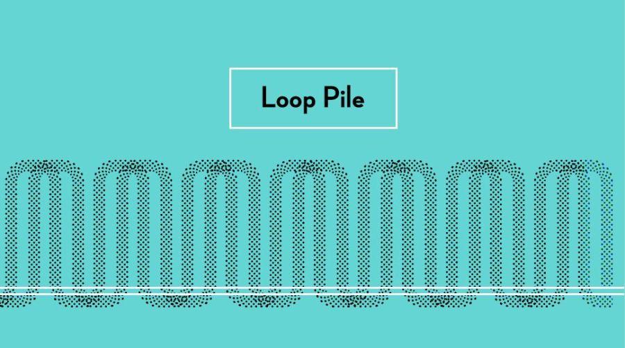 loop pile graphic