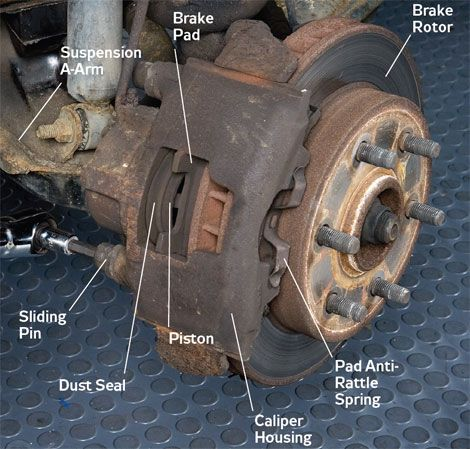 How to Rebuild a Brake Caliper: Saturday Mechanic
