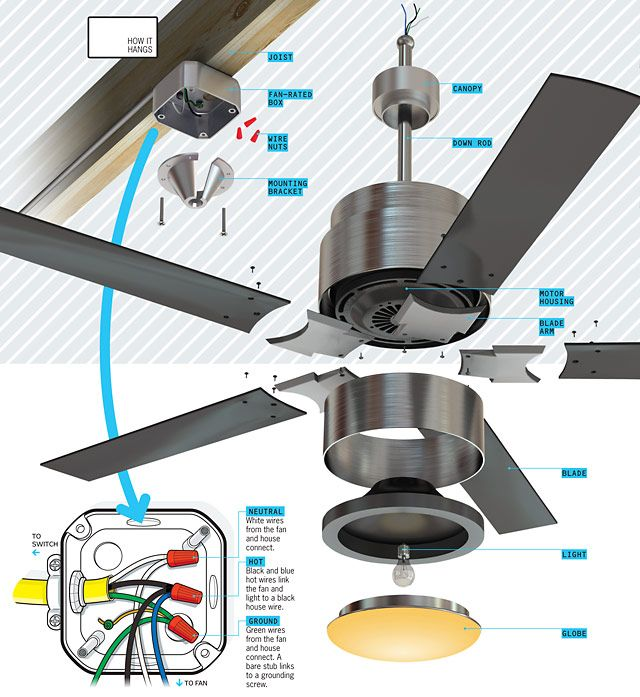 Ceiling Fan Internal Wiring Diagram