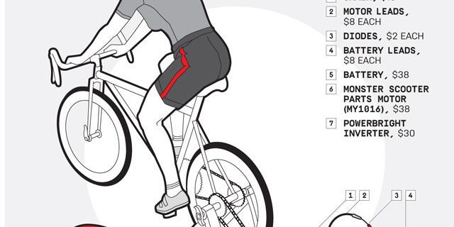 Pedal Power! How to Build a Bike Generator