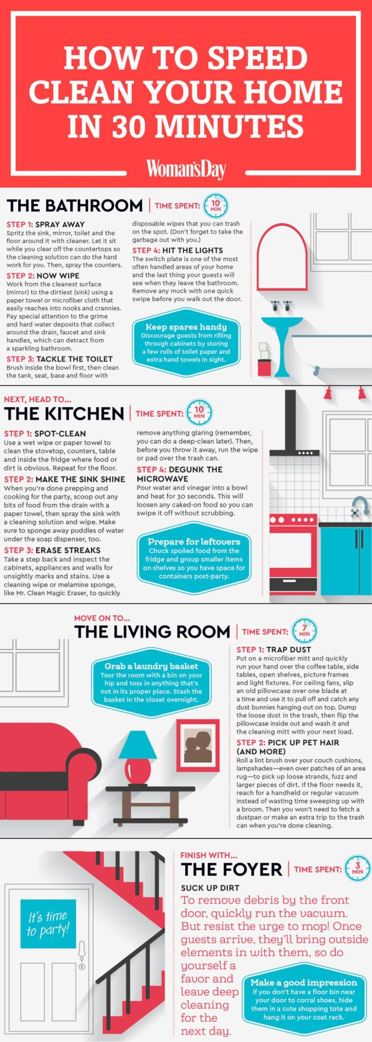 All the 15 Graphs You Need to Clean Every Inch of Your House like A ...