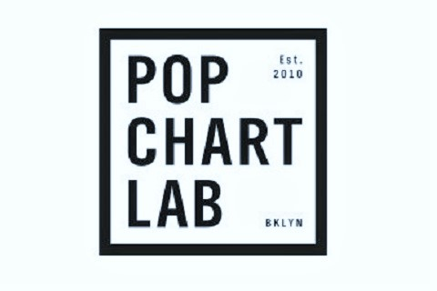 Pop Chart Lab f Birds Drinks Cheese & More